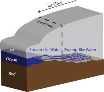Scientists image vast subglacial water system under West Antarctica's Thwaites Glacier | Amocean OceanScoops | Scoop.it