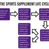 Sports Ethics: De Freitas, A.