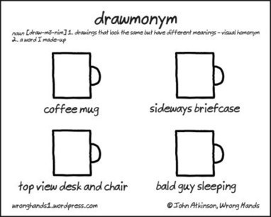 "Homonyms vs ""Drawmonyms"" from  Wrong Hands a thinker's comic 