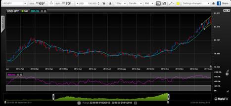 Timizzer | Banking evo | Scoop.it
