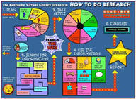 22 Great Places If You Teach Research Skills | Librarians Teaching Information Literacy | Scoop.it