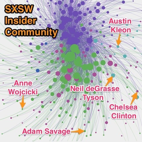 The Top 500 People at SXSW 2014 | Little Bird | Public Relations & Social Media Insight | Scoop.it