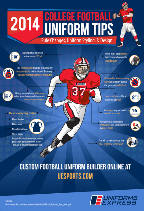 2014 College Football Uniforms Rules Infographic | seeger | Scoop.it