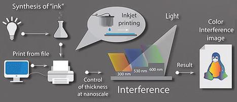 Priceless InkJet Cartridges & Laser Toner Cartridges: First 100% Eco Friendly Printer Ink Created!   Printing Technology News   Scoop.it