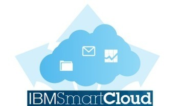 IBM launches SmartCloud Entry 3.1: A cloud solution for all seasons - ZDNet | 부서주간동향 | Scoop.it