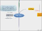 EPREUVES_BACCALAUREAT_ STMG - Mind Map   acteur et individu   Scoop.it