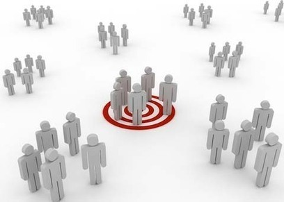 Qué es funnel marketing | Marketing online | Scoop.it