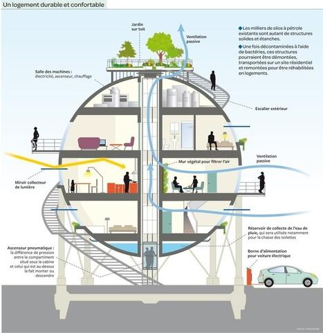 Des silos à pétroles bientôt transformés en logements écologiques ? | Immobilier | Scoop.it