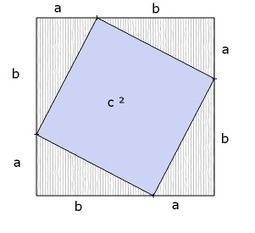 Knowing the Pythagorean Theorem | cool stuff from research | Scoop.it