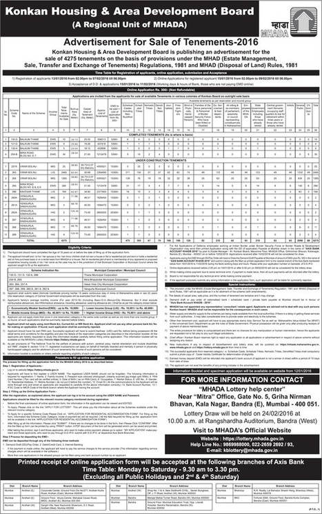 MHADA Lottery 2016 for 4275 Flats by Konkan Board | Real Estate | Scoop.it