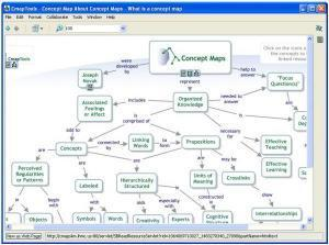CmapTools - Build and Share Concept Maps/MindMaps | Educational | Scoop.it