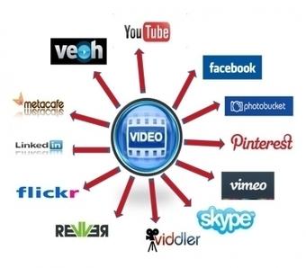 Posicionamiento con Video ( Video Marketing ) 20+ | Comprar Enlaces | Comprar Backlinks | 100% Permanentes y Activos! | Noticias Online | Scoop.it