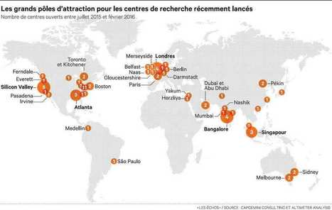 La France bien placée dans la bataille pour attirer les centres d'innovation | Innovation & Technology | Scoop.it