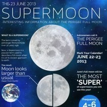 The 23 June 2013 Supermoon | Visual.ly | Moving buyers to brands | Scoop.it