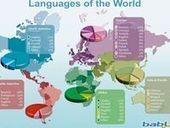 Languages and Language Advocacy | Pinterest | Pour mes classes de FLE | Scoop.it
