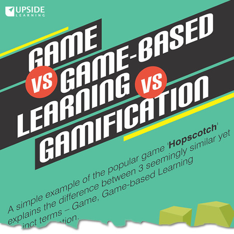Games vs Game-based Learning vs Gamification (Infographic)   The Upside Learning Blog   APRENDIZAJE   Scoop.it