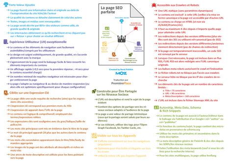 Comment construire une page parfaitement optimisée? | Les outils d'HG Sempai | Scoop.it
