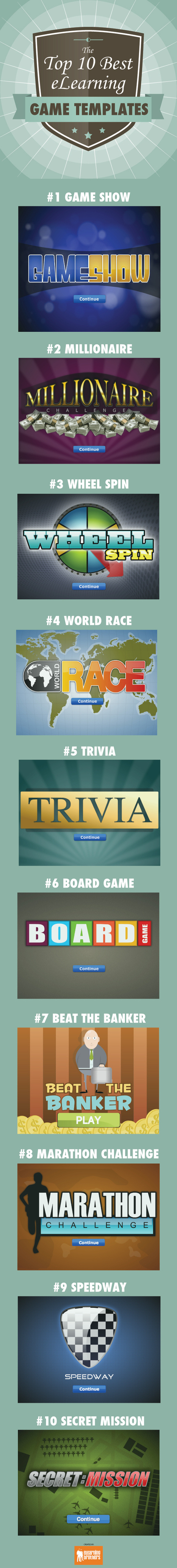 The Top 10 Best eLearning Game Templates Infographic - e-Learning Infographics | Misc | Scoop.it