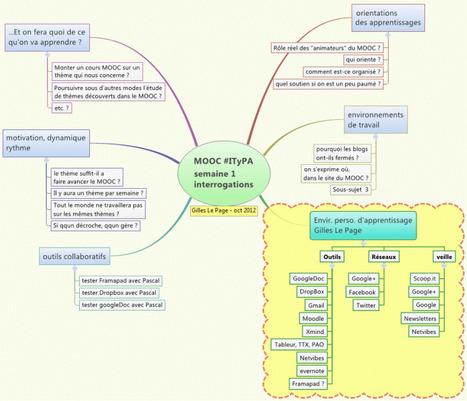 Réflexions collaboratives semaine 1, MOOC #ITyPA | Massive Open Oline Courses | Scoop.it