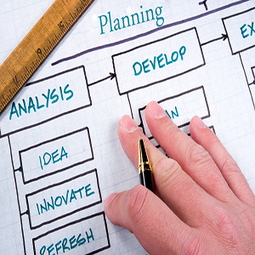 Creating a Plan for Successful eLearning Implementation | Designing Minds | Scoop.it