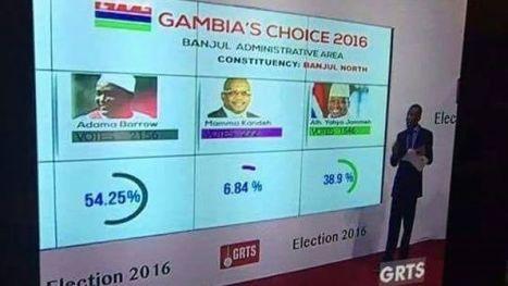Gambie : Adama Barrow remporte l'élection présidentielle et @Investorseurope#Mauritius stock brokers | Investors Europe Mauritius | Scoop.it
