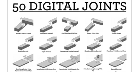 50 Downloadable Digital Joints For Woodworking | a3 UniBo | Scoop.it