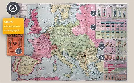 Europeana : des ressources numériques adaptées pour l'enseignement - Éduscol | Quoi de neuf sur le Web en Histoire Géographie ? | Scoop.it