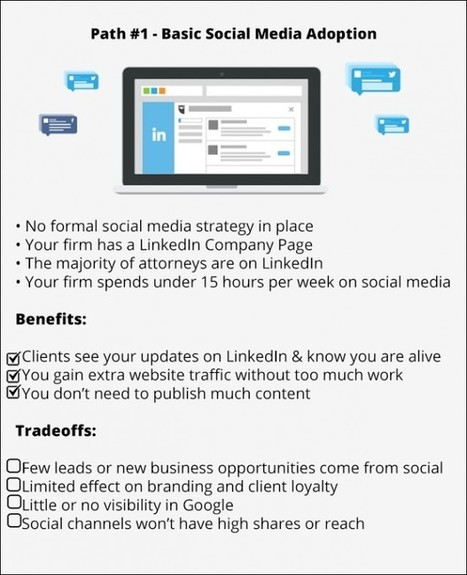 Social Media for Law Firms | LinkedIn Today | Scoop.it