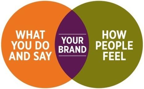 Brands and Beliefs | Content marketing | Scoop.it