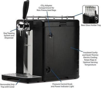 Select the Right Draft Beer Dispenser to Enjoy the Brew to the Fullest by John Fostar | Cdnbev | Scoop.it