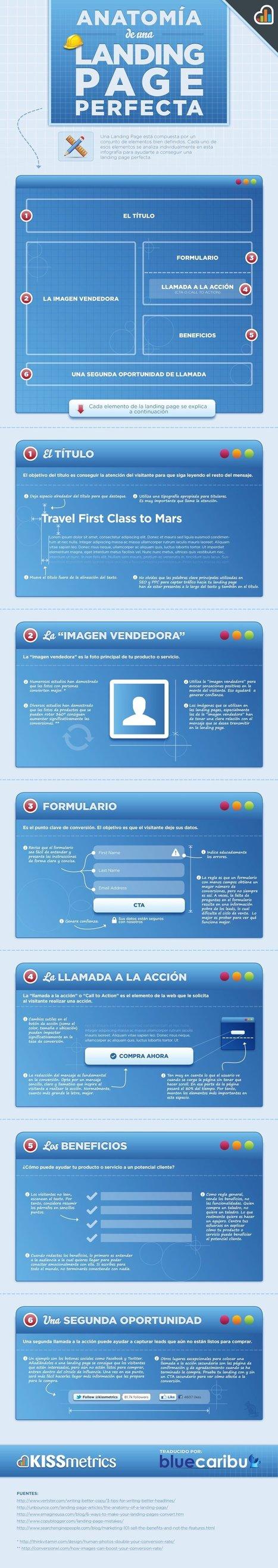 Anatomía de la Landing Page perfecta | MarKetingneando | Sobre Marketing Online y cómo crecer en Internet | Scoop.it