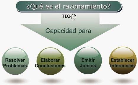 Educación Basada en Competencias: Fundamentals of Reasoning and Learning | Mathematics learning | Scoop.it