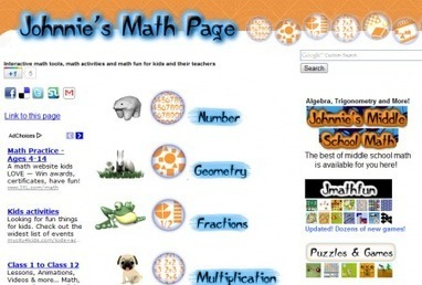 25 Great Websites For Learning Maths.- | MATEmatikaSI | Scoop.it