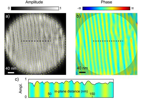 Imaging ferroelectric domains | Physics N'Stuff | Scoop.it