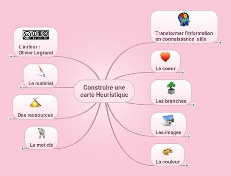 Construire une carte Heuristique   CDI RAISMES - MA   Scoop.it