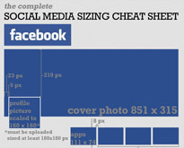 The Complete Social Media Sizing Cheat Sheet [Infographic] | inspirationfeed.com | Tracking Transmedia | Scoop.it