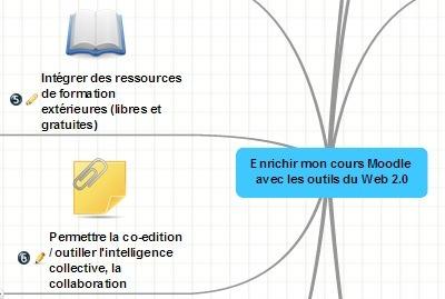 Enrichir mon cours Moodle avec les outils du Web | Moodle | Scoop.it