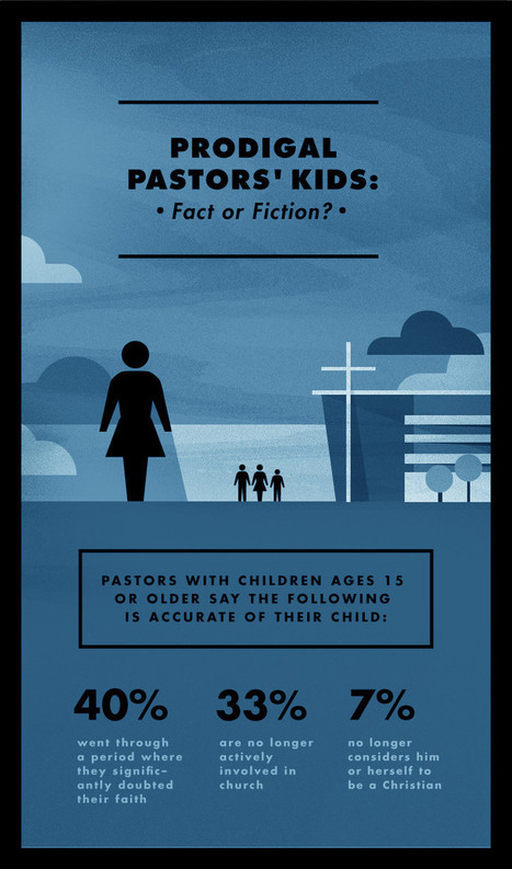 Why Do Pastors' Kids Leave the Church? A New Poll Investigates… by Asking the Pastors | Atheism | Scoop.it