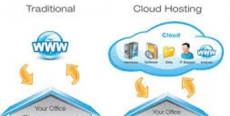 Cloud Hosting- Conquering Businesses | Web Hosting Services | Scoop.it