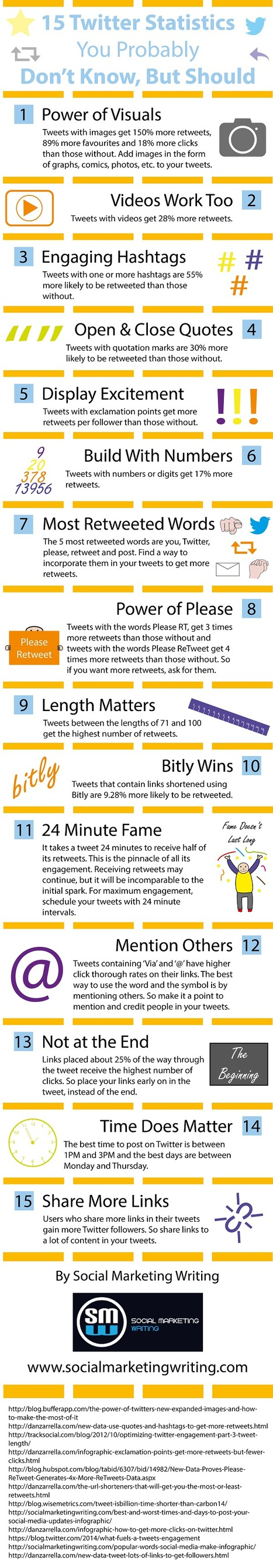 15 Twitter Statistics You Probably Don't Know, But Should [Infographic] | Everything Marketing You Can Think Of | Scoop.it