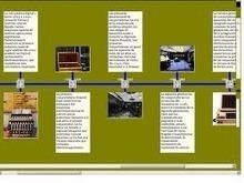 Programa Crear Linea de Tiempo Gratis | Búsqueda | Scoop.it