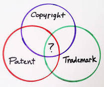 A useful tip to how Patents work | Ownmyinvention | Scoop.it