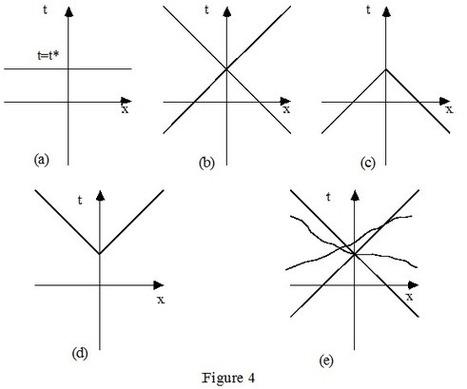 La Pratique des Possibles. Une Lecture Pragmatiste et Modale de la Mécanique Quantique | L'ebook dans l'édition scientifique et universitaire | Scoop.it