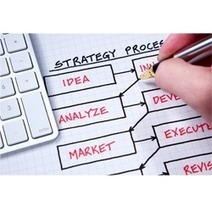 Business Process Consulting Companies & Services in Dubai, UAE – EMEA MCS. | business consultants companies in dubai | Scoop.it