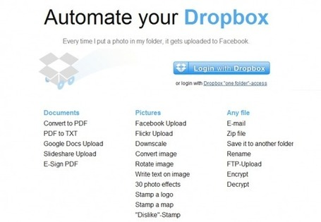 10 excelentes formas de usar Dropbox | Tecnolotic - TIC en educación | Scoop.it