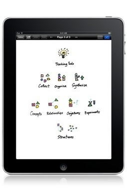 Inkflow: The Visual Thinking App for iPad, iPhone, and iPod Touch | Thinking about Educational Technology | Scoop.it