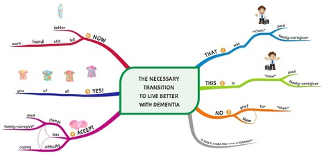The Necessary Transition to Live Better with #Dementia, #MindMap   HealthcareToday   Scoop.it