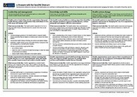 A Framework for #HealthLiteracy | Social Media, Health Information and Education | Scoop.it