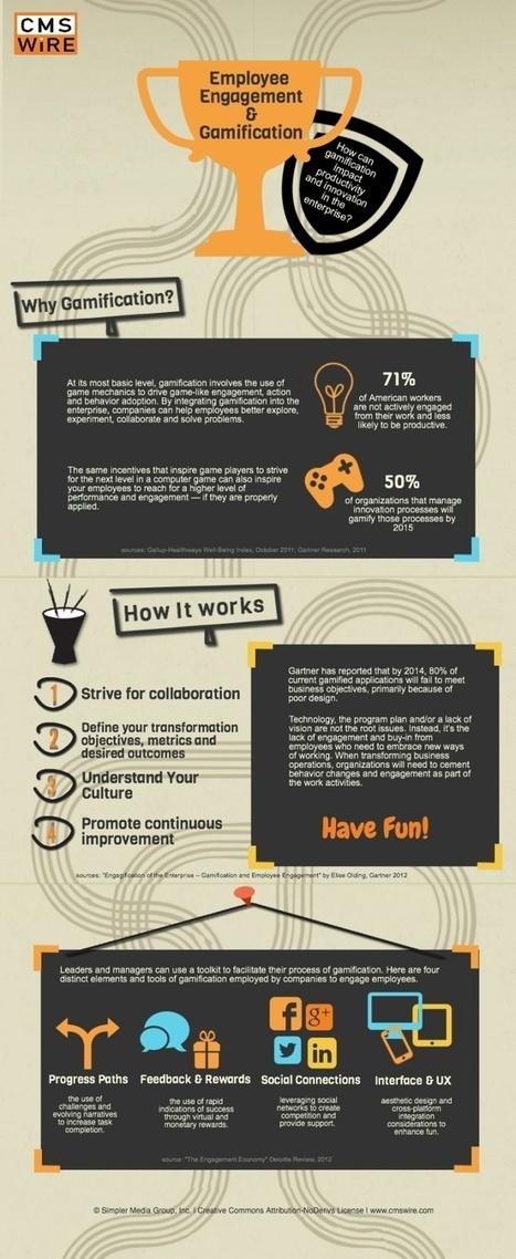 Employee Engagement & Gamification | Success Leadership | Scoop.it