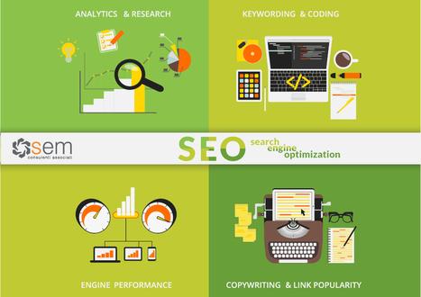 10 vantaggi di una strategia SEO vincente - Studio Giannella   Web Marketing Italia   Scoop.it